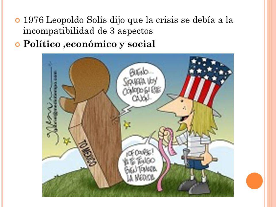 1976 Leopoldo Solís dijo que la crisis se debía a la incompatibilidad de 3 aspectos Político,económico y social