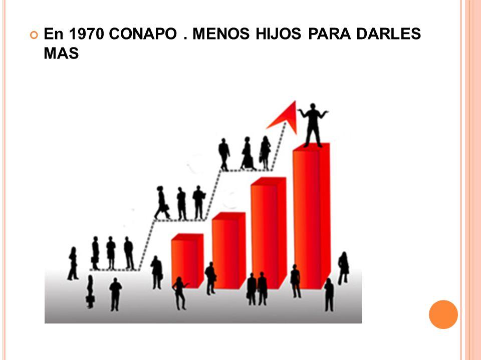 En 1970 CONAPO. MENOS HIJOS PARA DARLES MAS