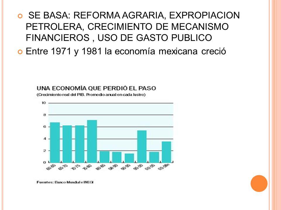 SE BASA: REFORMA AGRARIA, EXPROPIACION PETROLERA, CRECIMIENTO DE MECANISMO FINANCIEROS, USO DE GASTO PUBLICO Entre 1971 y 1981 la economía mexicana cr