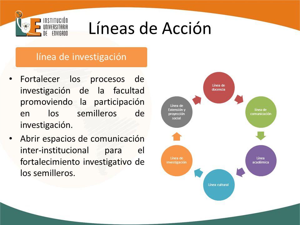 Líneas de Acción Fortalecer los procesos de investigación de la facultad promoviendo la participación en los semilleros de investigación.