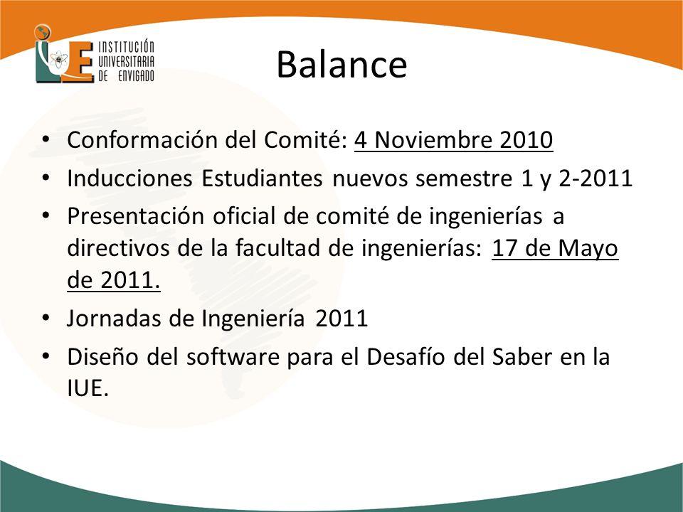 Balance Conformación del Comité: 4 Noviembre 2010 Inducciones Estudiantes nuevos semestre 1 y 2-2011 Presentación oficial de comité de ingenierías a directivos de la facultad de ingenierías: 17 de Mayo de 2011.