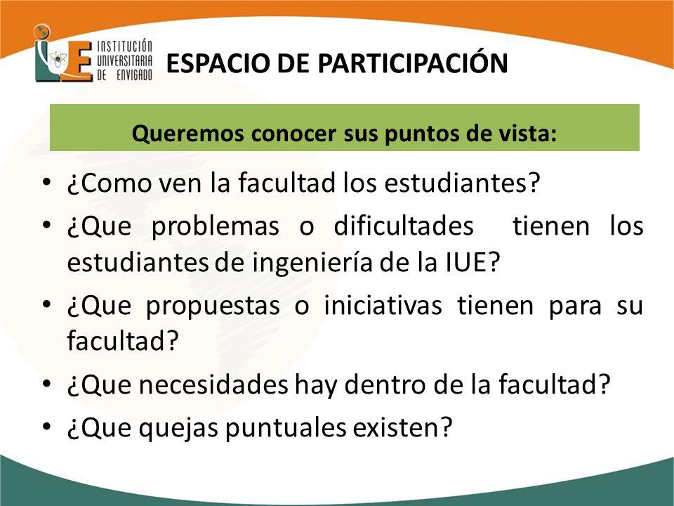 ESPACIO DE PARTICIPACIÓN Queremos conocer sus puntos de vista: ¿Como ven la facultad los estudiantes.