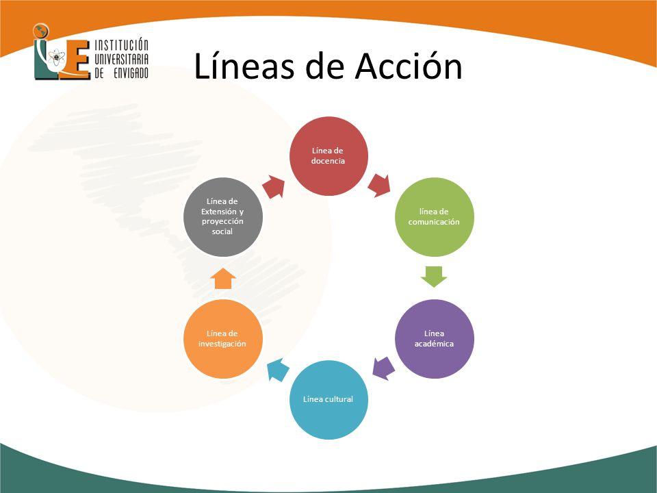 Líneas de Acción Línea de docencia línea de comunicación Línea académica Línea cultural Línea de investigación Línea de Extensión y proyección social