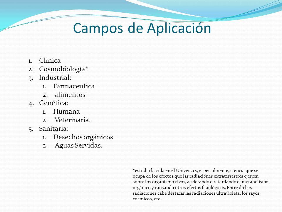 Campos de Aplicación 1.Clínica 2.Cosmobiología* 3.Industrial: 1.Farmaceutica 2. alimentos 4.Genética: 1.Humana 2. Veterinaria. 5.Sanitaria: 1.Desechos