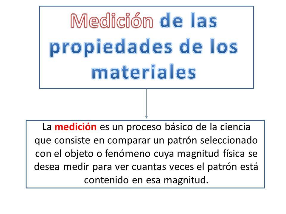 La medición es un proceso básico de la ciencia que consiste en comparar un patrón seleccionado con el objeto o fenómeno cuya magnitud física se desea