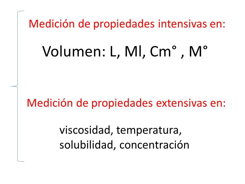 Medición de propiedades intensivas en: Volumen: L, Ml, Cm°, M° Medición de propiedades extensivas en: viscosidad, temperatura, solubilidad, concentrac