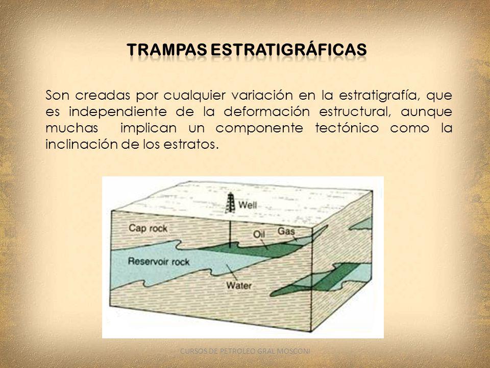 Son creadas por cualquier variación en la estratigrafía, que es independiente de la deformación estructural, aunque muchas implican un componente tect
