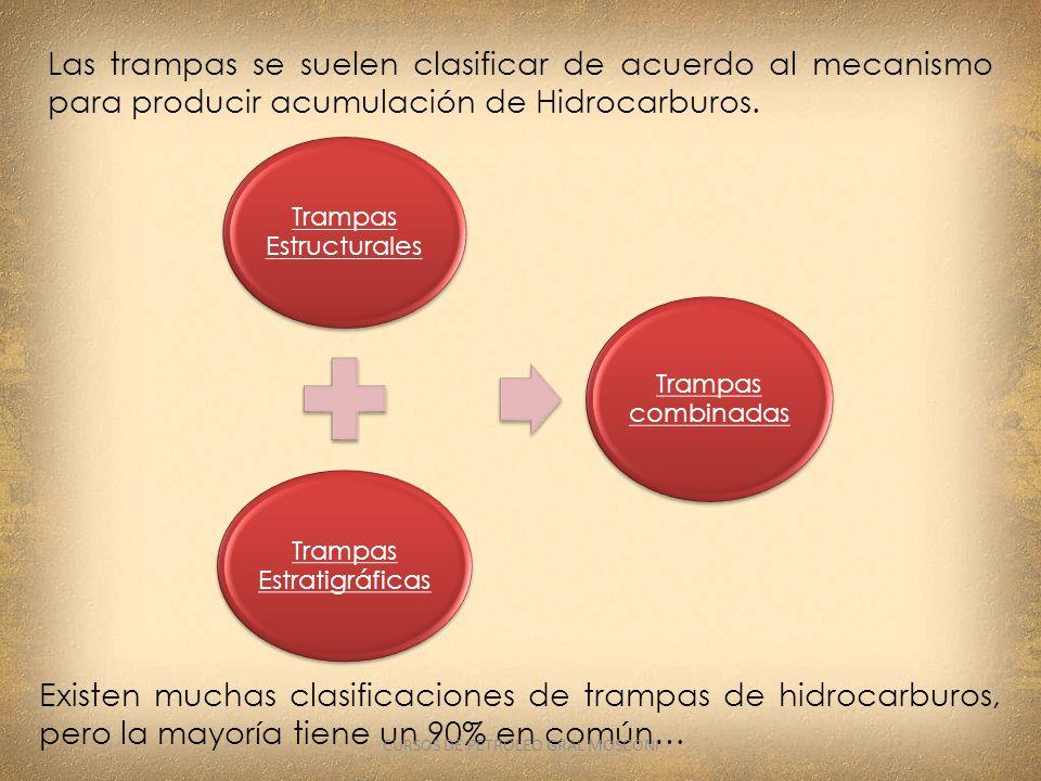 Las trampas se suelen clasificar de acuerdo al mecanismo para producir acumulación de Hidrocarburos. Trampas Estructurales Trampas Estratigráficas Tra