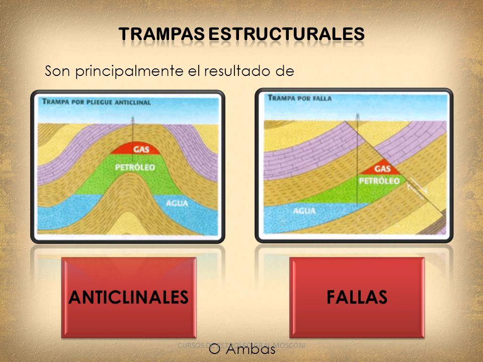 Son principalmente el resultado de ANTICLINALES O Ambas FALLAS CURSOS DE PETROLEO GRAL MOSCONI