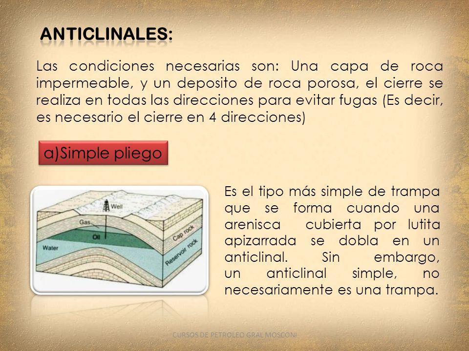 Las condiciones necesarias son: Una capa de roca impermeable, y un deposito de roca porosa, el cierre se realiza en todas las direcciones para evitar