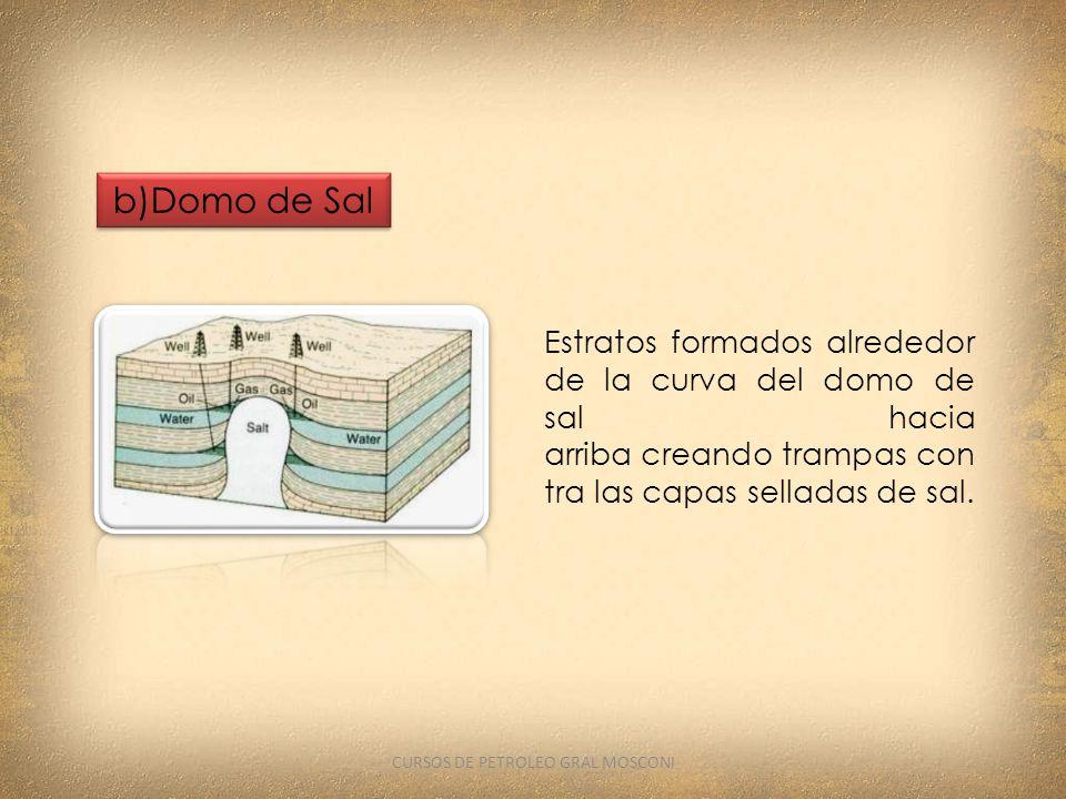 b)Domo de Sal Estratos formados alrededor de la curva del domo de sal hacia arriba creando trampas con tra las capas selladas de sal. CURSOS DE PETROL