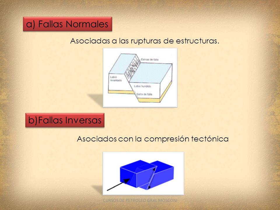 a) Fallas Normales b)Fallas Inversas Asociados con la compresión tectónica Asociadas a las rupturas de estructuras. CURSOS DE PETROLEO GRAL MOSCONI