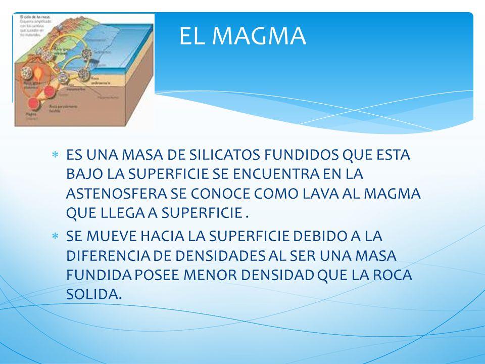 LOS PROCESOS INTERNOS SE DIVIDEN EN TRES PROCESOS DIFENTES : PROCESOS MAGMATICOS PROCESOS ESTRUCTURALES ( GEOLOGIA ESTRUCTURAL ) PROCESOS METAMORFICOS.