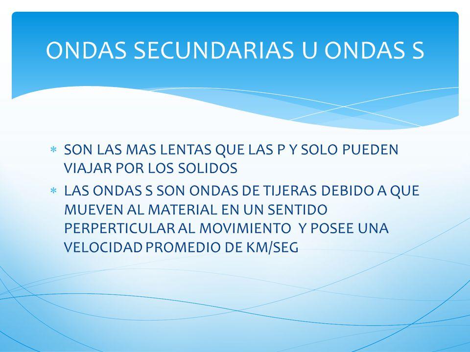SON LAS ONDAS SISMICAS MAS RAPIDAS Y PUEDEN VIAJAR POR LSOLIDOS,LIQUIDO Y GASES. SON ONDAS DE COMPRESION Y SON SIMILARES A LAS ONDAS DE SONIDO EN EL S