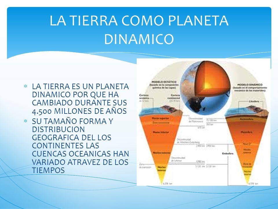 GEOLOGIA HISTORICA ES ENCARGADA DE DAR LOS DATAR EN EL TIEMPO LOS GRANDES FENOMENOS GEOLOGICOS PRODUCIDOS DESDE LA FORMACION DE LA TIERRA HACE 4.500 M