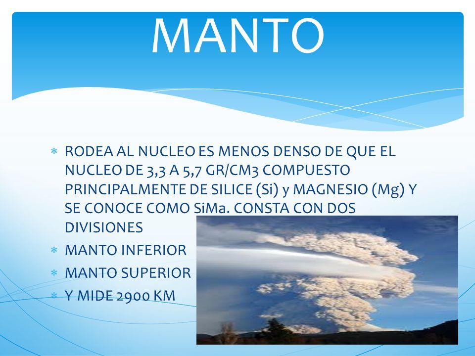 RODEA AL NUCLEO ES MENOS DENSO DE QUE EL NUCLEO DE 3,3 A 5,7 GR/CM3 COMPUESTO PRINCIPALMENTE DE SILICE (Si) y MAGNESIO (Mg) Y SE CONOCE COMO SiMa.