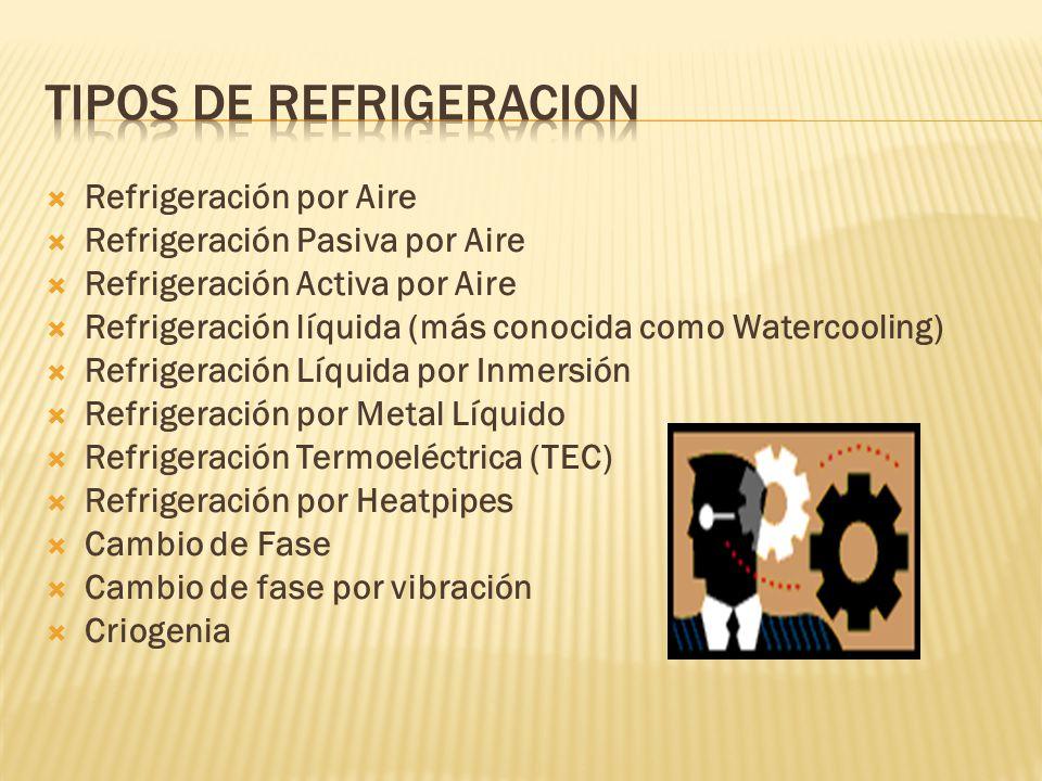 Refrigeración por Aire Refrigeración Pasiva por Aire Refrigeración Activa por Aire Refrigeración líquida (más conocida como Watercooling) Refrigeració