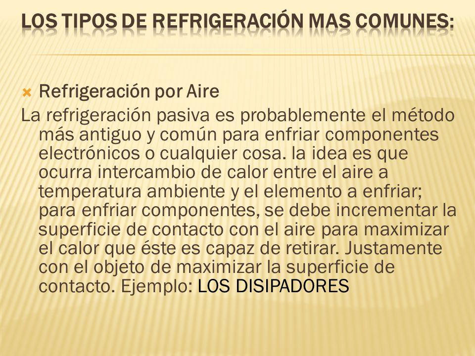 Refrigeración por Aire La refrigeración pasiva es probablemente el método más antiguo y común para enfriar componentes electrónicos o cualquier cosa.