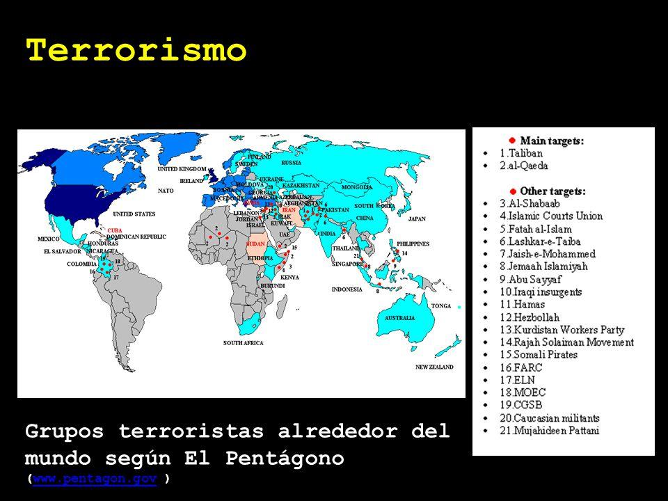 Terrorismo Grupos terroristas alrededor del mundo según El Pentágono (www.pentagon.gov ) www.pentagon.gov