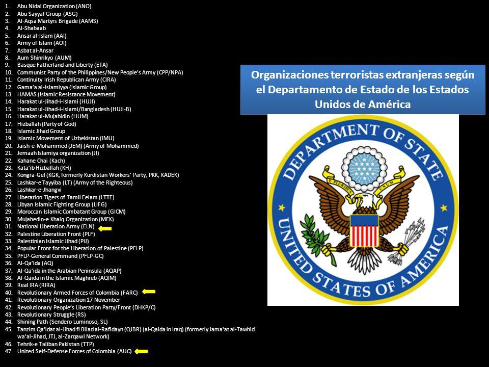 La amenaza del nuevo terrorismo: Debilita las estructuras del orden internacional.