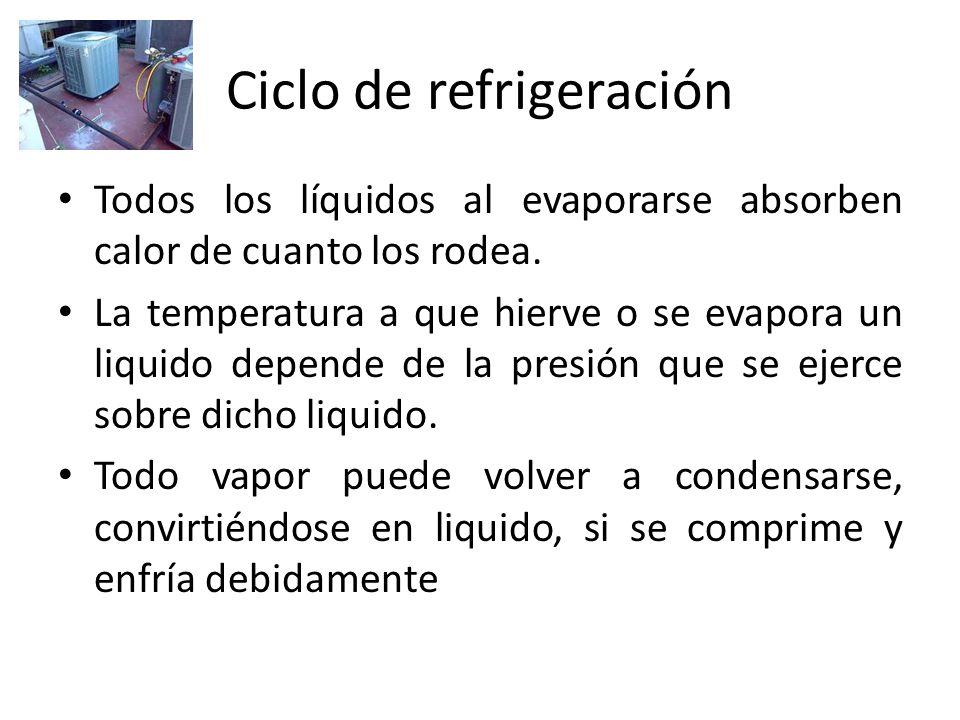 Ciclo de refrigeración Todos los líquidos al evaporarse absorben calor de cuanto los rodea. La temperatura a que hierve o se evapora un liquido depend