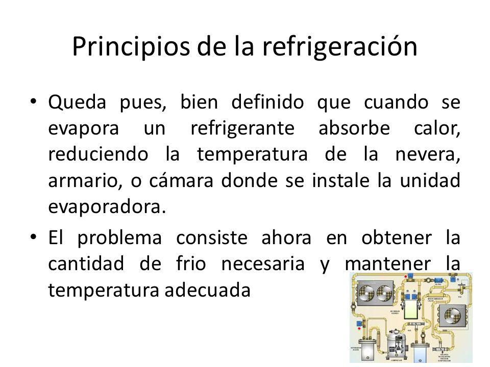 Principios de la refrigeración Queda pues, bien definido que cuando se evapora un refrigerante absorbe calor, reduciendo la temperatura de la nevera,
