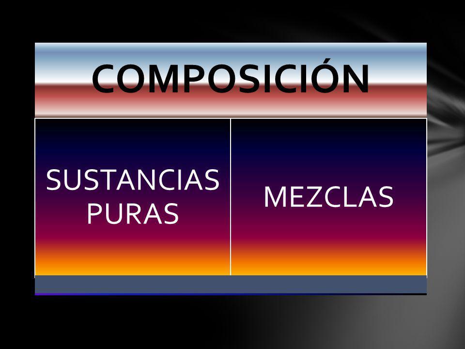 COMPOSICIÓN SUSTANCIAS PURAS MEZCLAS