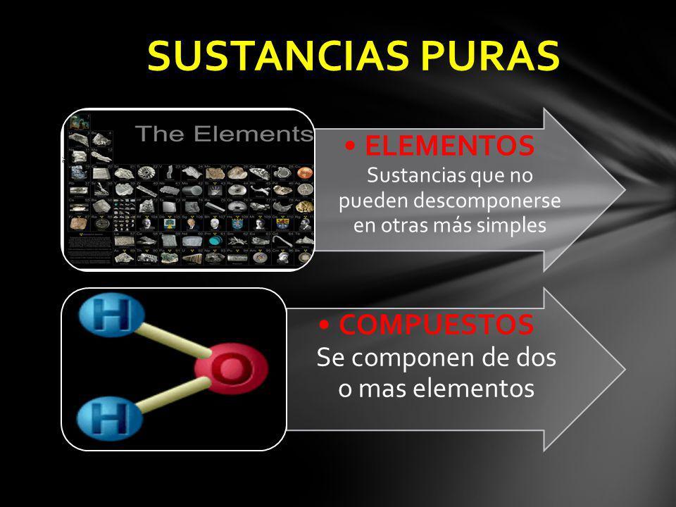 ELEMENTOS Sustancias que no pueden descomponerse en otras más simples COMPUESTOS Se componen de dos o mas elementos SUSTANCIAS PURAS