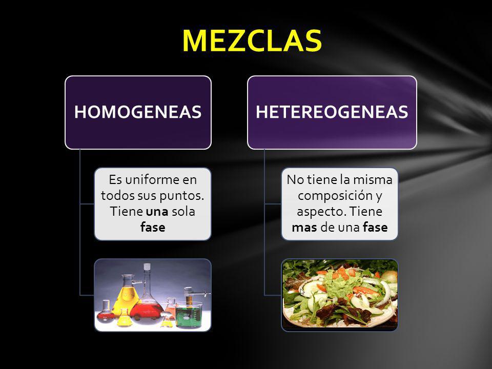 HOMOGENEAS Es uniforme en todos sus puntos. Tiene una sola fase HETEREOGENEAS No tiene la misma composición y aspecto. Tiene mas de una fase MEZCLAS