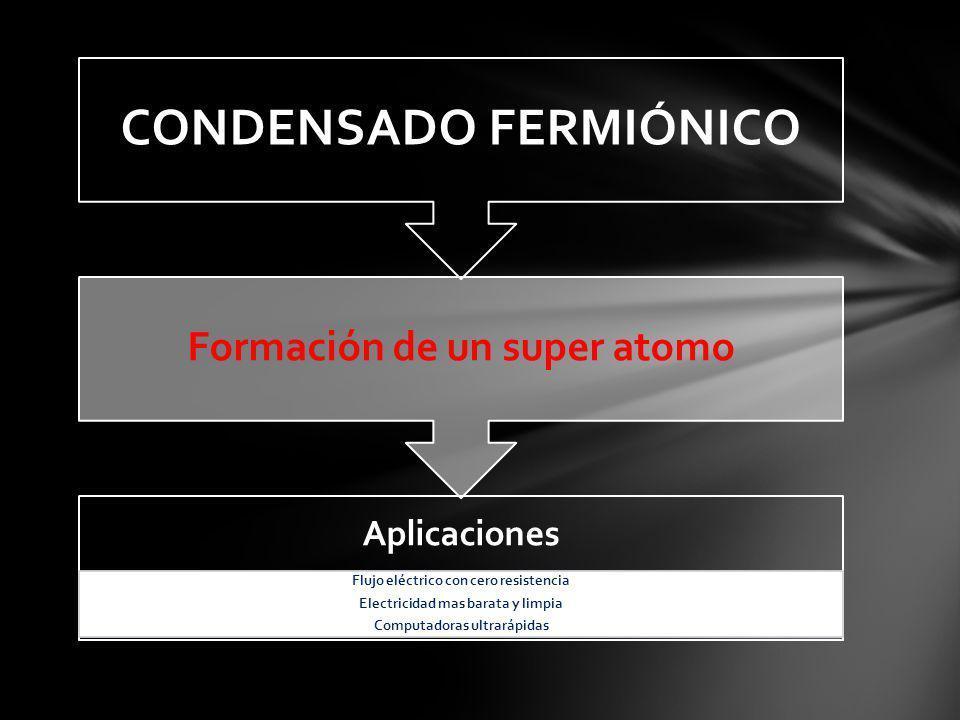 Aplicaciones Flujo eléctrico con cero resistencia Electricidad mas barata y limpia Computadoras ultrarápidas Formación de un super atomo CONDENSADO FE