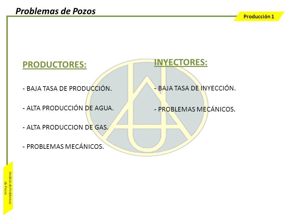 Producción 1 Análisis de Problemas de Pozos PRODUCTORES: - BAJA TASA DE PRODUCCIÓN. - ALTA PRODUCCIÓN DE AGUA. - ALTA PRODUCCION DE GAS. - PROBLEMAS M