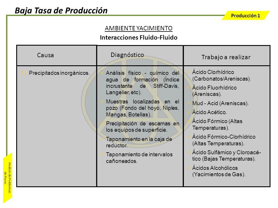 Producción 1 Análisis de Problemas de Pozos Trabajo a realizar Ácido Clorhídrico (Carbonatos/Areniscas). Ácido Fluorhídrico (Areniscas). Mud - Acid (A
