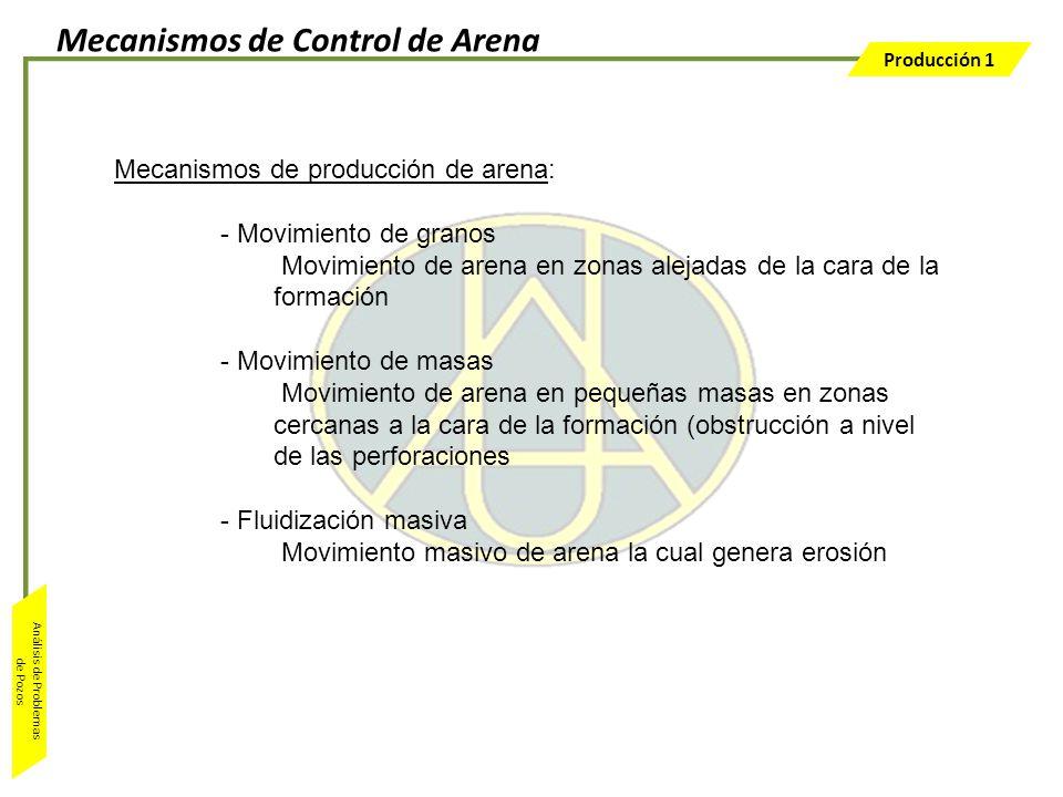 Producción 1 Análisis de Problemas de Pozos Mecanismos de producción de arena: - Movimiento de granos Movimiento de arena en zonas alejadas de la cara