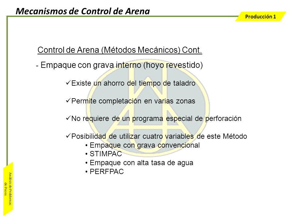 Producción 1 Análisis de Problemas de Pozos Control de Arena (Métodos Mecánicos) Cont. - Empaque con grava interno (hoyo revestido) Existe un ahorro d