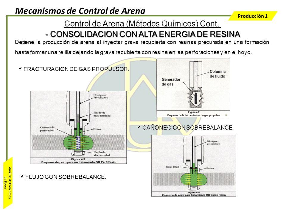 Producción 1 Análisis de Problemas de Pozos Control de Arena (Métodos Químicos) Cont. - CONSOLIDACION CON ALTA ENERGIA DE RESINA FRACTURACION DE GAS P