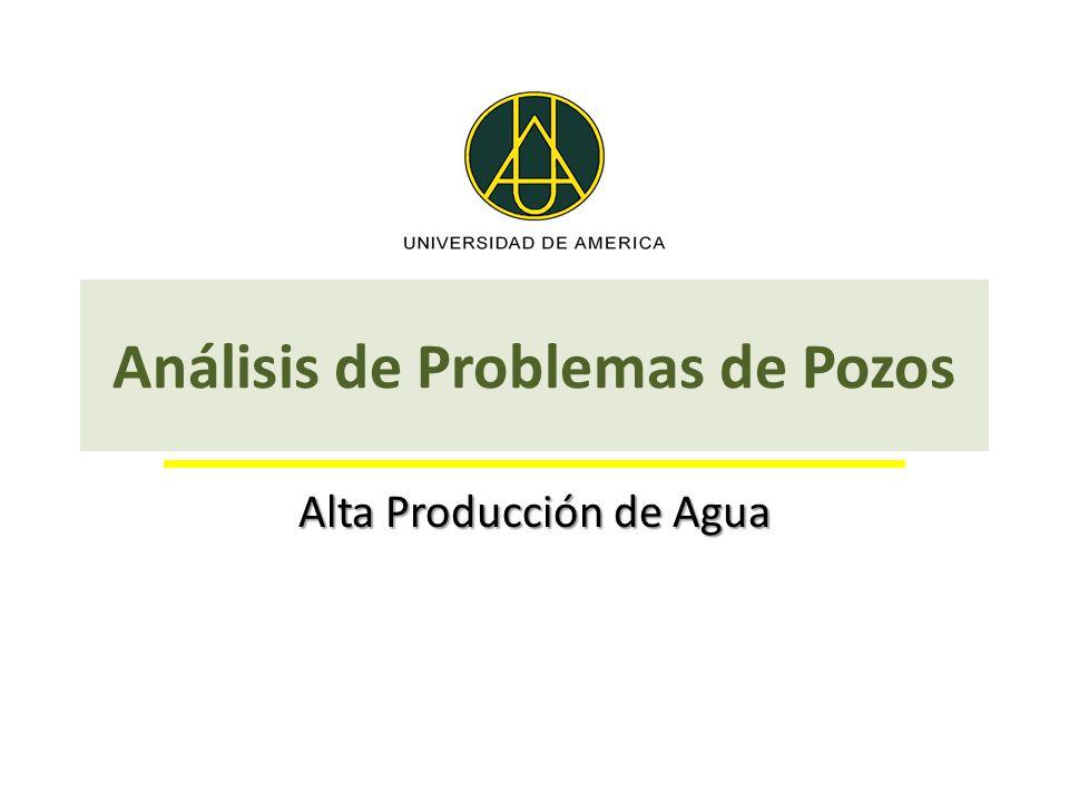 Análisis de Problemas de Pozos Alta Producción de Agua