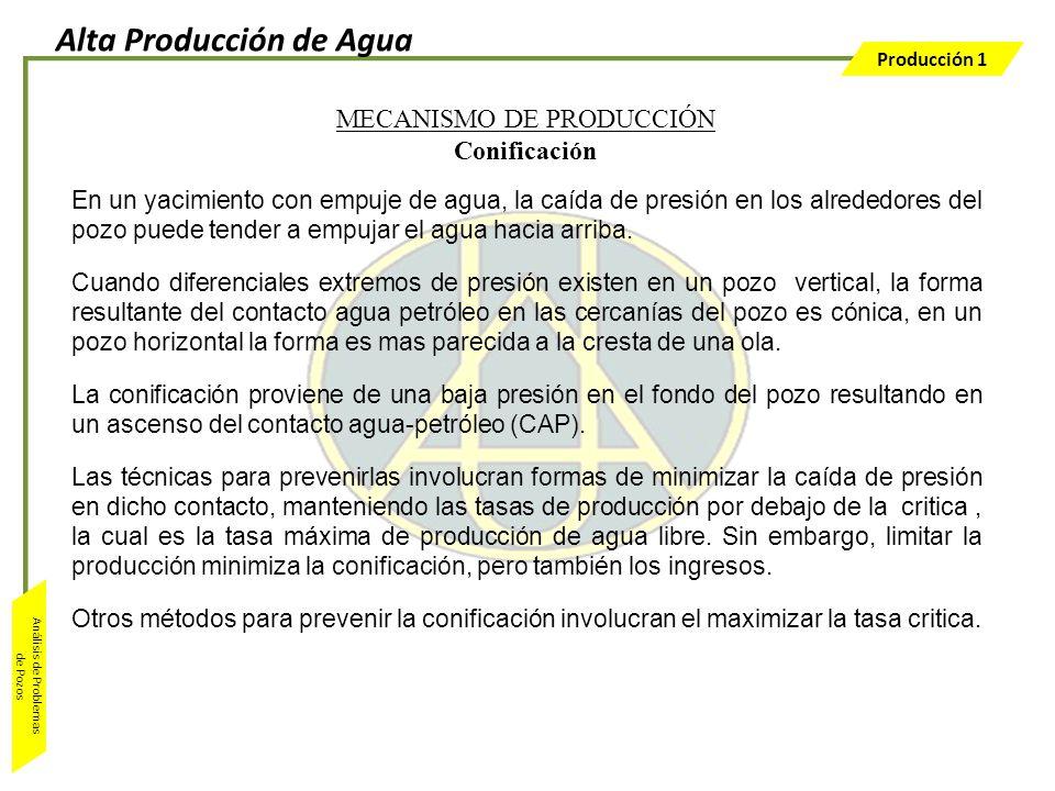 Producción 1 Análisis de Problemas de Pozos En un yacimiento con empuje de agua, la caída de presión en los alrededores del pozo puede tender a empuja