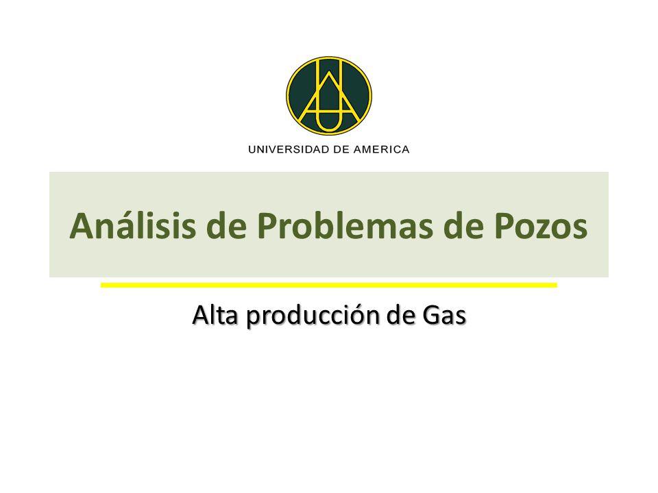 Análisis de Problemas de Pozos Alta producción de Gas