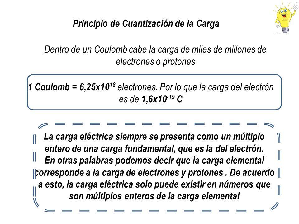 Principio de Cuantización de la Carga Dentro de un Coulomb cabe la carga de miles de millones de electrones o protones La carga eléctrica siempre se p
