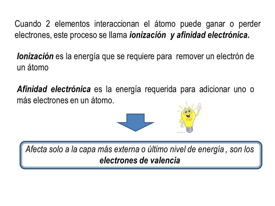 Cuando 2 elementos interaccionan el átomo puede ganar o perder electrones, este proceso se llama ionización y afinidad electrónica. Ionización es la e