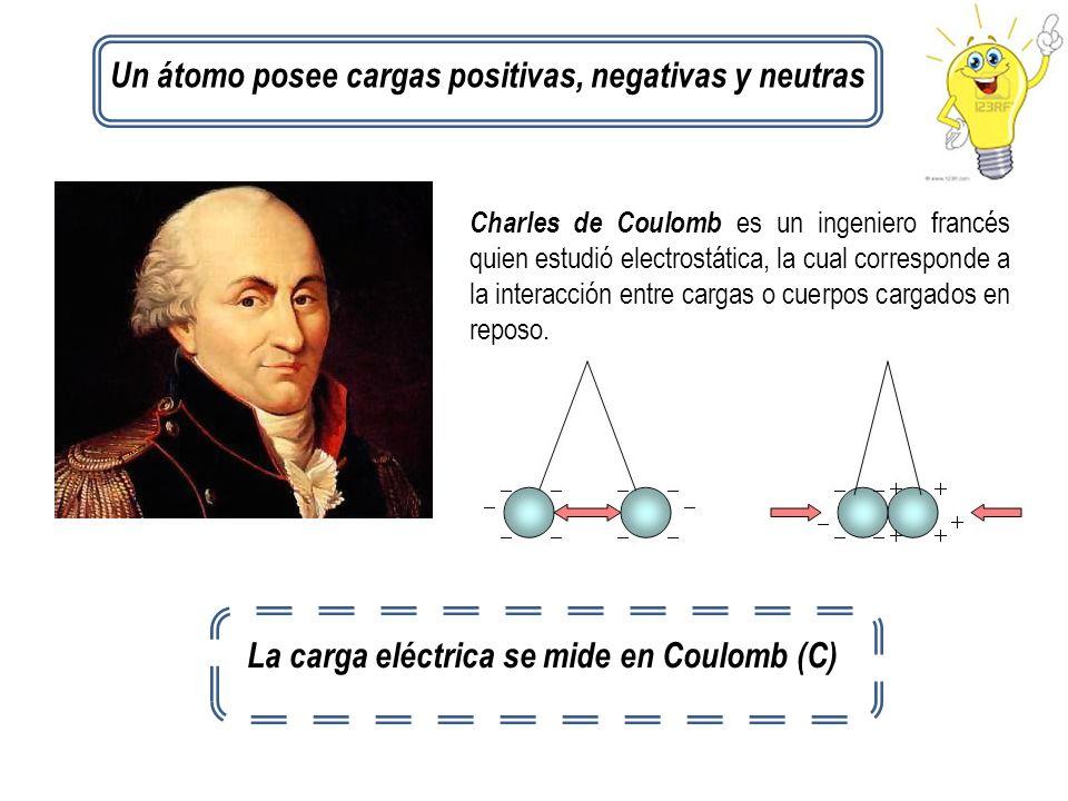 Un átomo posee cargas positivas, negativas y neutras Charles de Coulomb es un ingeniero francés quien estudió electrostática, la cual corresponde a la