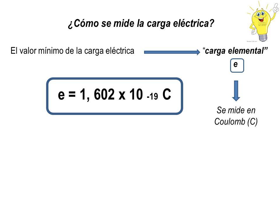 ¿Cómo se mide la carga eléctrica? El valor mínimo de la carga eléctrica carga elemental e Se mide en Coulomb (C) e = 1, 602 x 10 -19 C