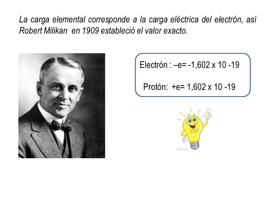 La carga elemental corresponde a la carga eléctrica del electrón, así Robert Milikan en 1909 estableció el valor exacto. Electrón : –e= -1,602 x 10 -1
