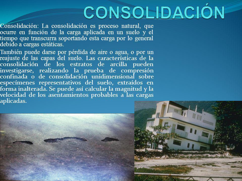 Consolidación: La consolidación es proceso natural, que ocurre en función de la carga aplicada en un suelo y el tiempo que transcurra soportando esta