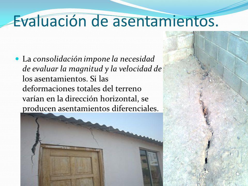 Evaluación de asentamientos. La consolidación impone la necesidad de evaluar la magnitud y la velocidad de los asentamientos. Si las deformaciones tot