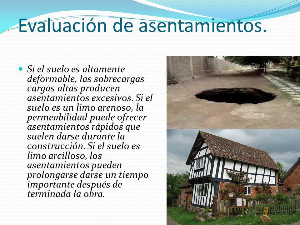Evaluación de asentamientos. Si el suelo es altamente deformable, las sobrecargas cargas altas producen asentamientos excesivos. Si el suelo es un lim