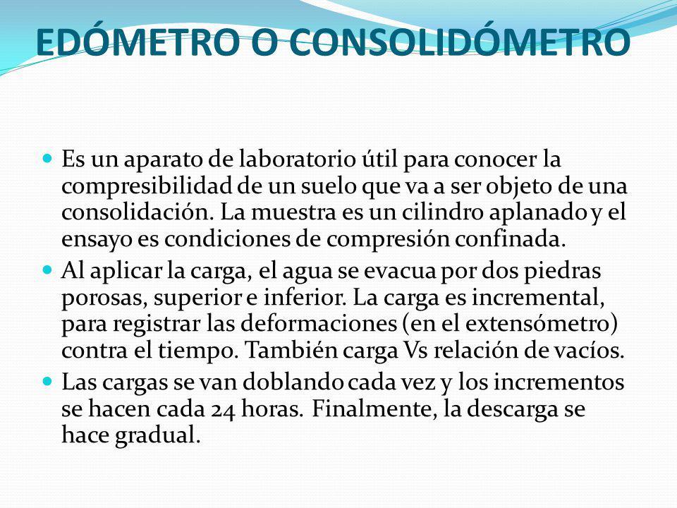 EDÓMETRO O CONSOLIDÓMETRO Es un aparato de laboratorio útil para conocer la compresibilidad de un suelo que va a ser objeto de una consolidación. La m
