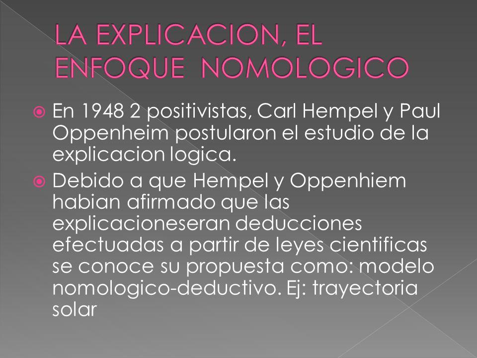 En 1948 2 positivistas, Carl Hempel y Paul Oppenheim postularon el estudio de la explicacion logica.
