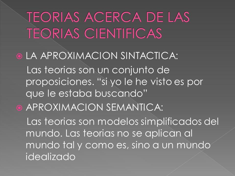 LA APROXIMACION SINTACTICA: Las teorias son un conjunto de proposiciones.