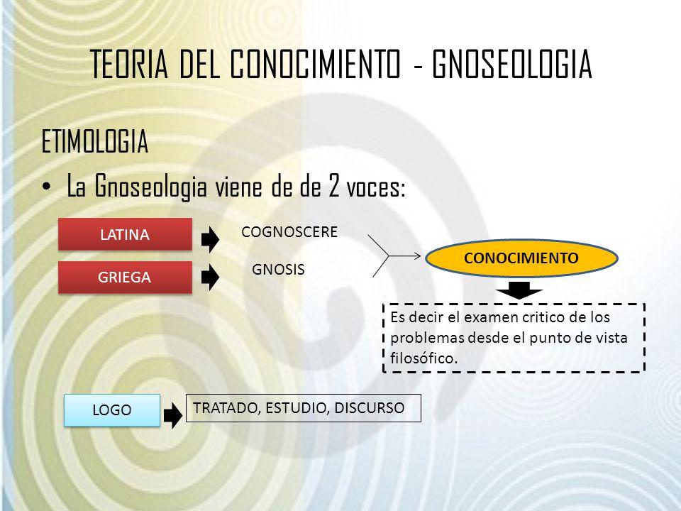 ETIMOLOGIA La Gnoseologia viene de de 2 voces: TEORIA DEL CONOCIMIENTO - GNOSEOLOGIA LATINA COGNOSCERE GRIEGA GNOSIS CONOCIMIENTO Es decir el examen c